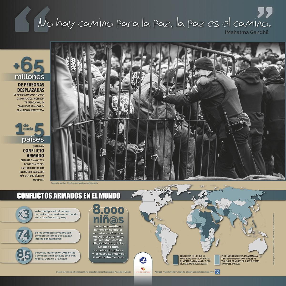 panel1-conflictos-armados-#ningunserhumanoesilegal
