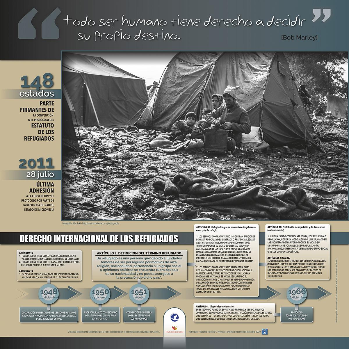 panel3-derechos-refugiados-#ningunserhumanoesilegal